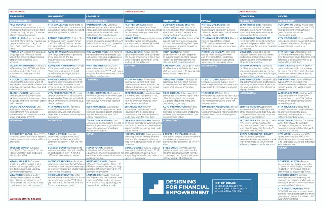 DFE Tax-Time Kit of Ideas